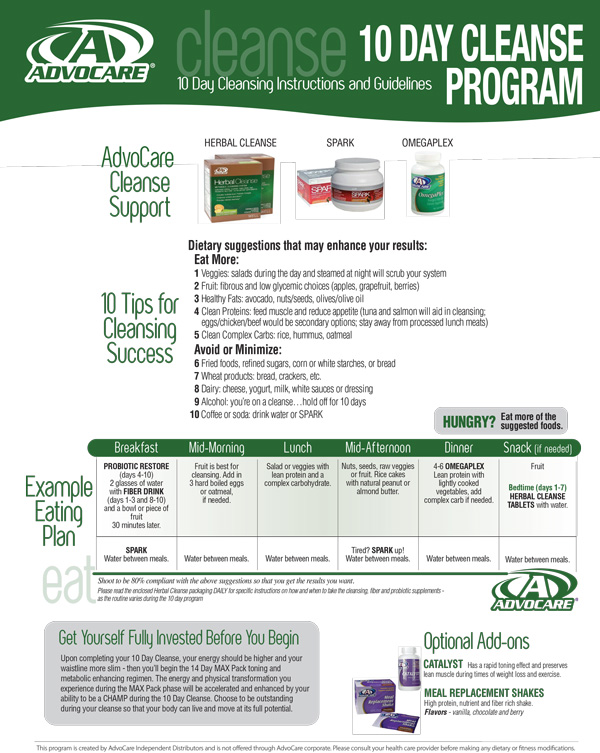 Advocare 10 Day Cleanse Diet