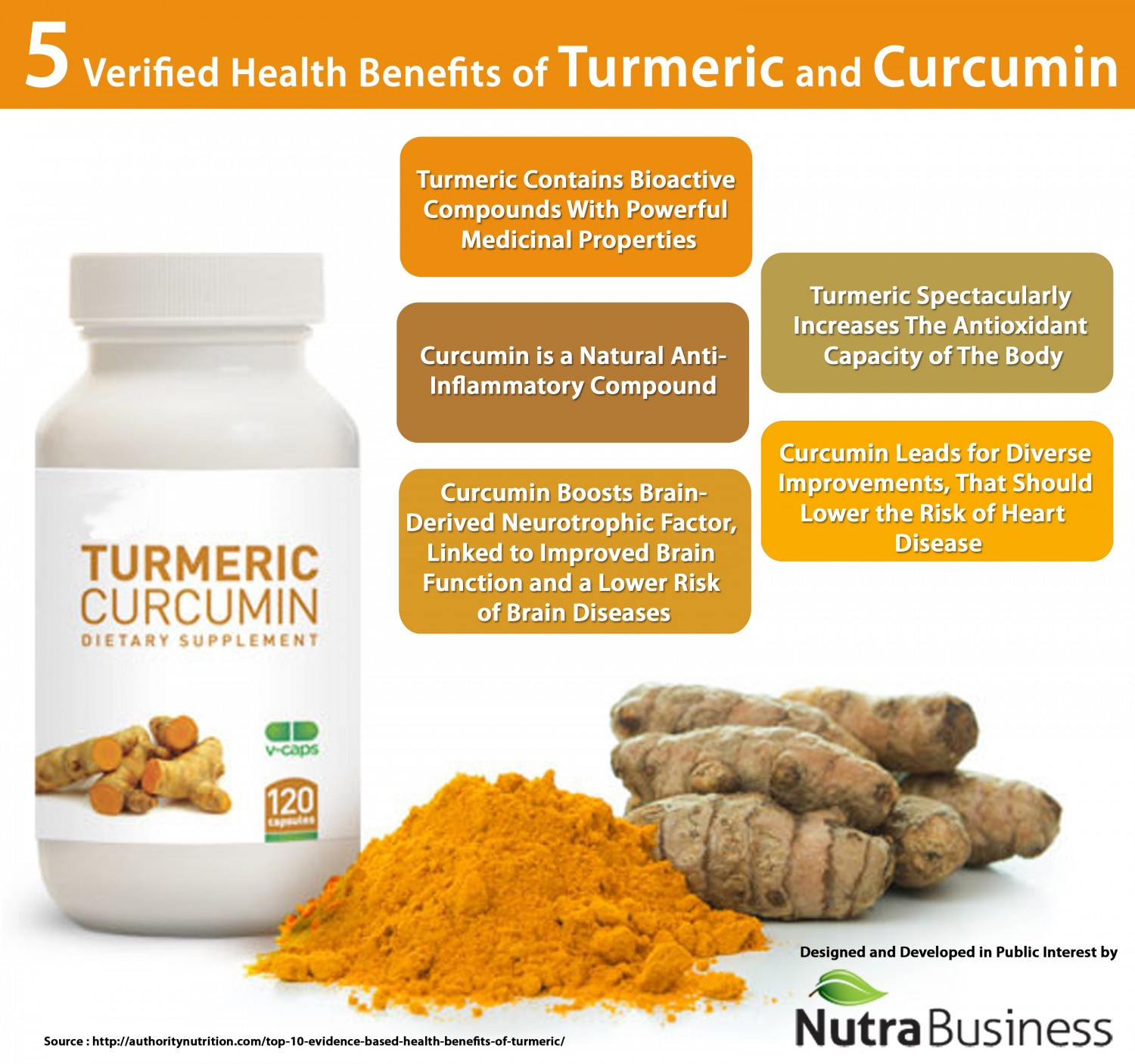 Curcumin Turmeric Health Benefits