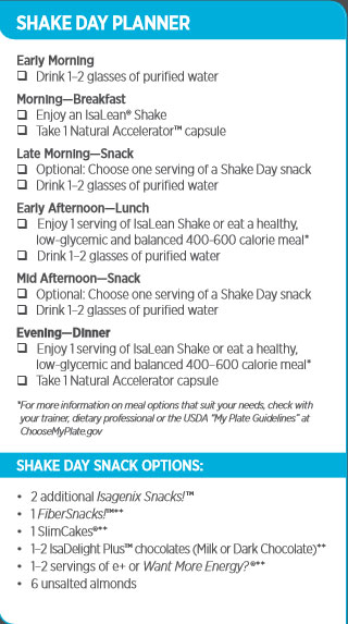 Isagenix 9 Day Shake Planner