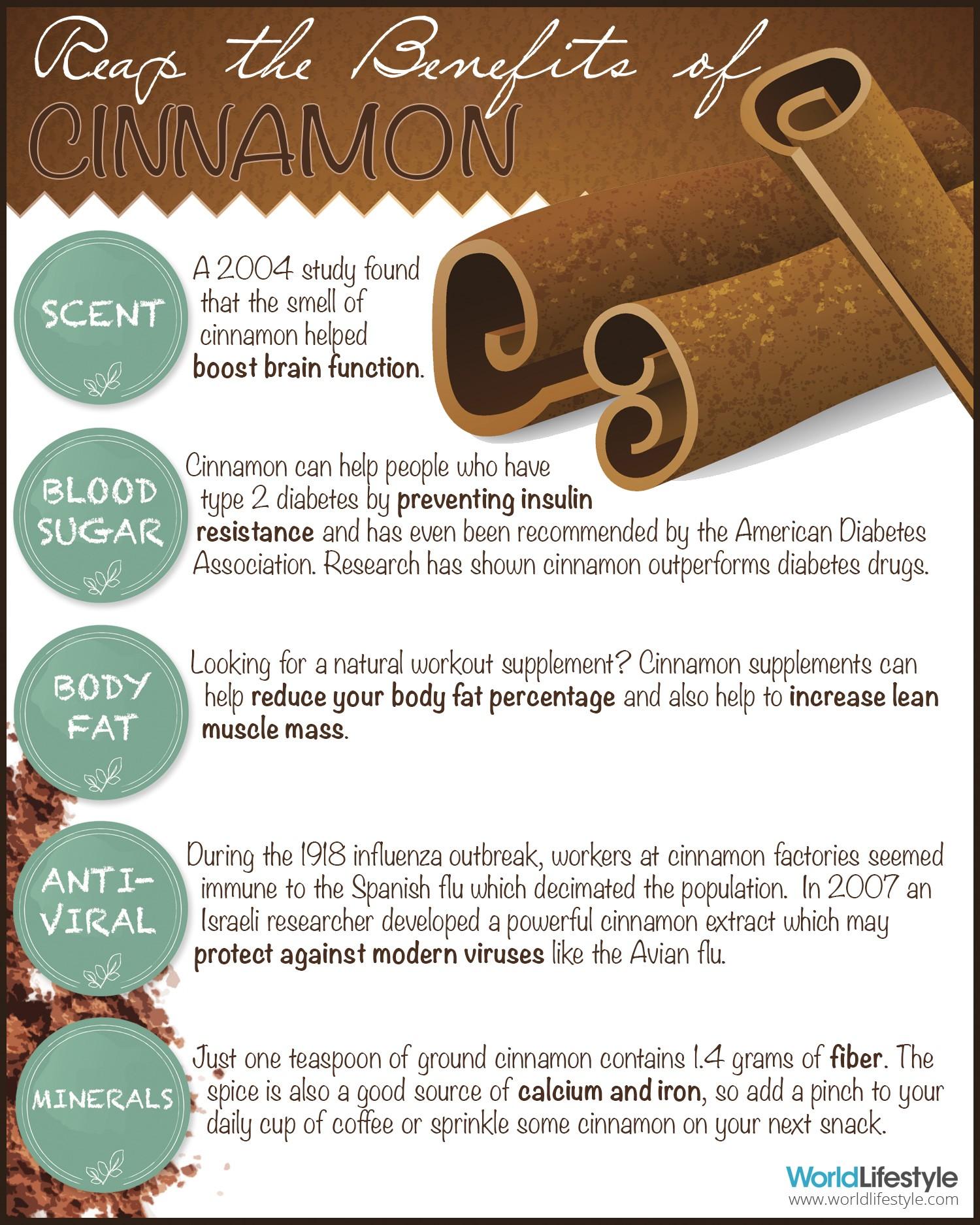 Cinnamon Pills Benefits