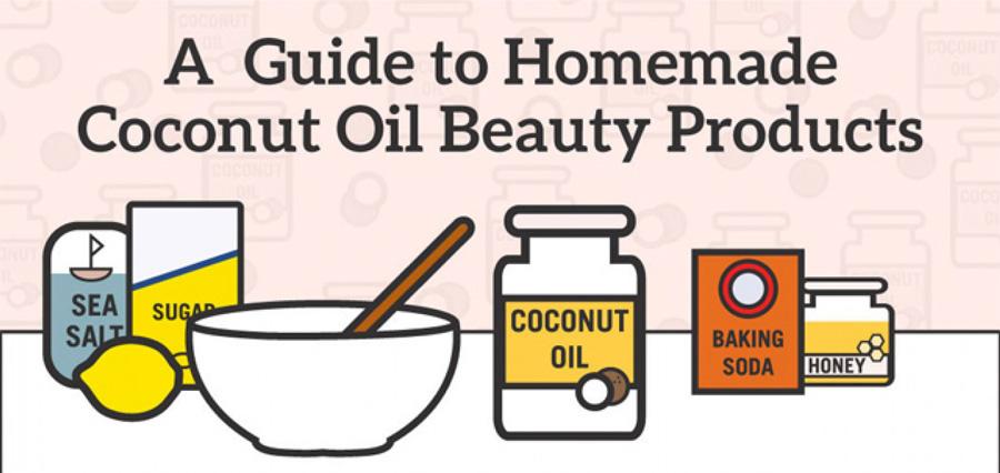 Coconut Oil Usage