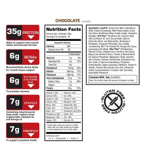 Labrada Nutrition Protein Shake Ingredients