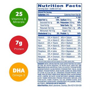 Pediasure Nutrition Shake Ingredients